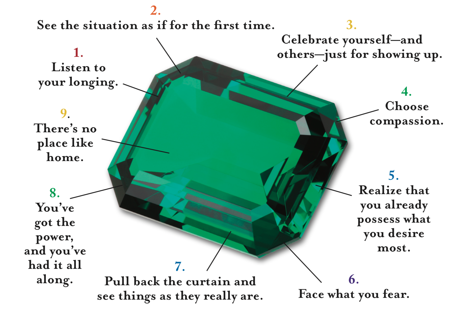 emeralds graphic